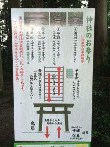 熊野本宮大社参拝順序
